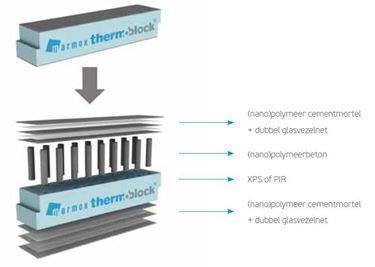Marmox Thermoblock R2 Nano 100*90
